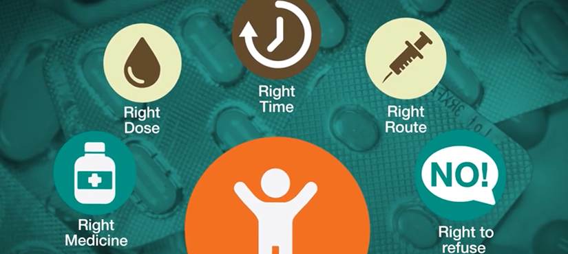 The 6 rights of administering medication