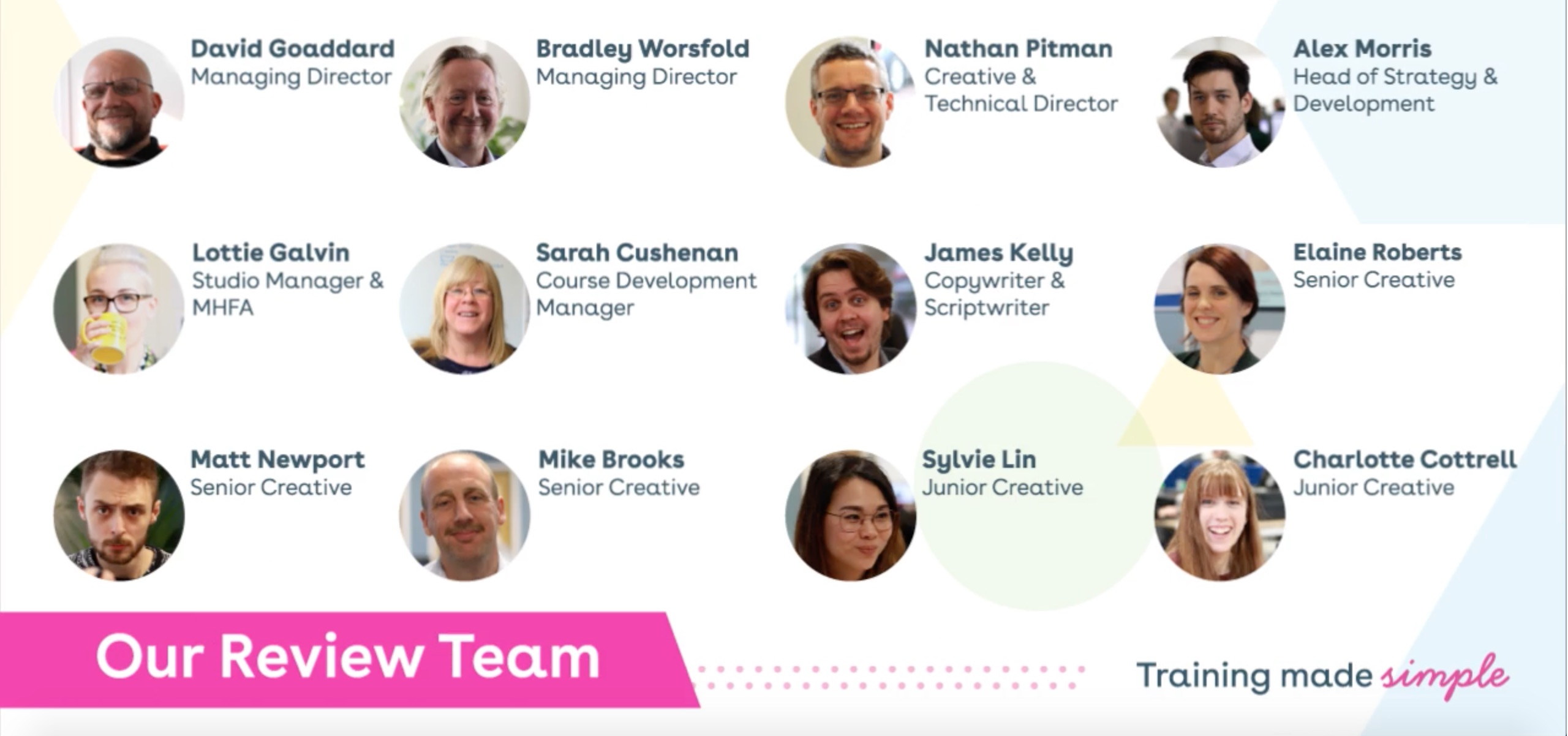 The iHASCO review team