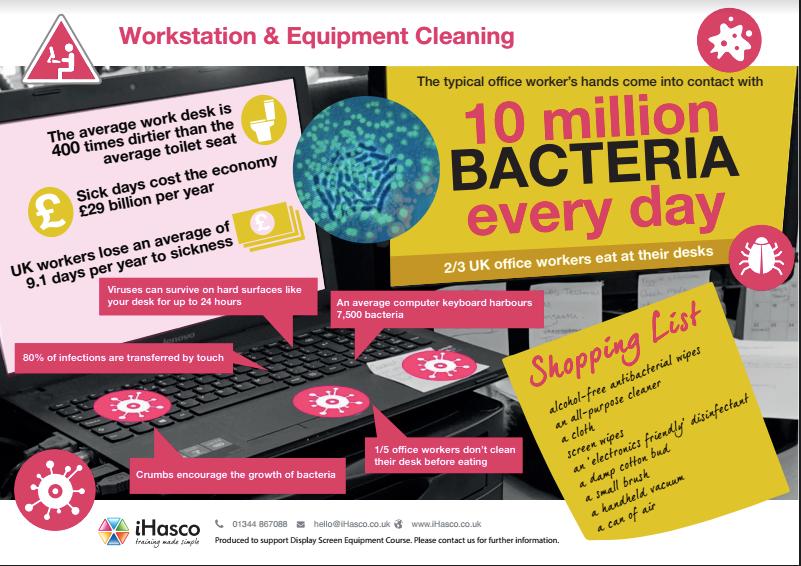 Workstation hygiene