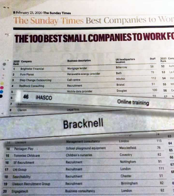 Top 100 Small Company to Work For in the UK