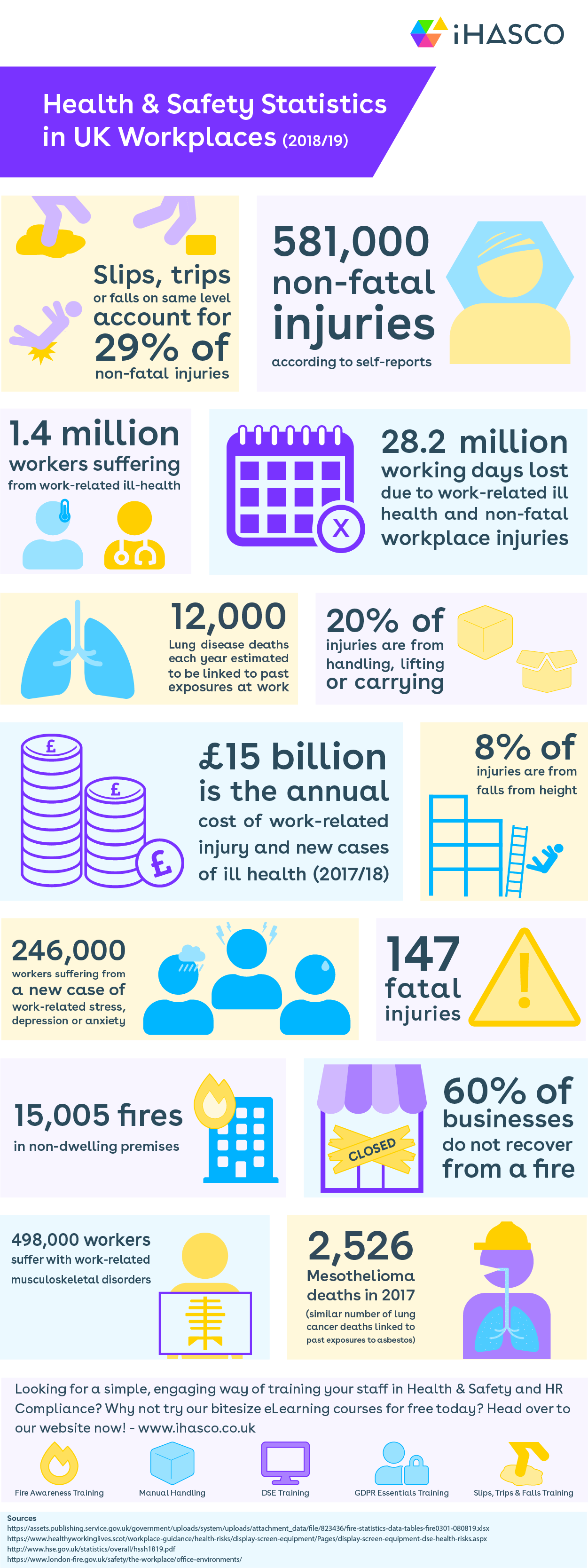 2018/19 Infographic for HSE statistics