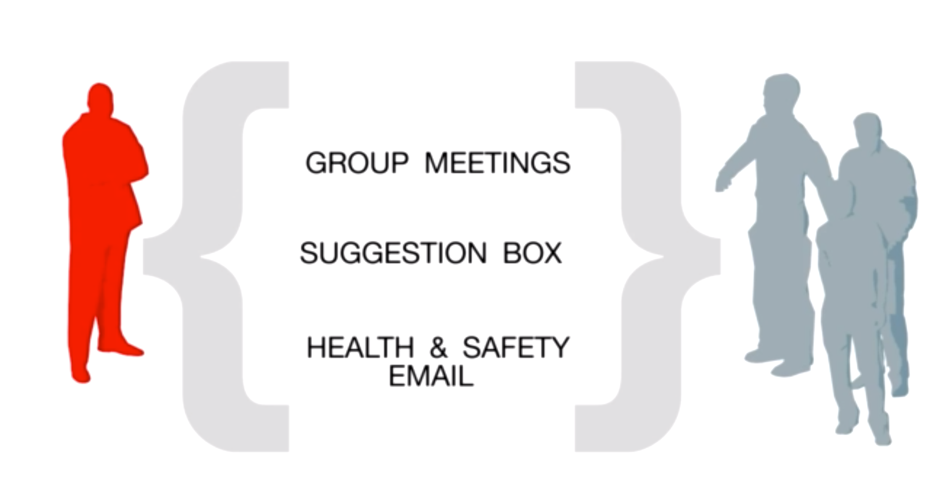 A snippet from our Health & Safety for Managers Course