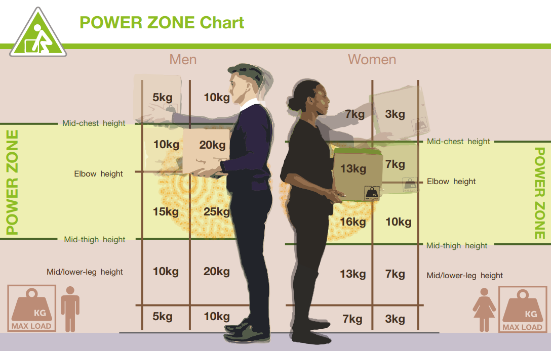 Powerzone Chart in our Free Resources & FAQ Area