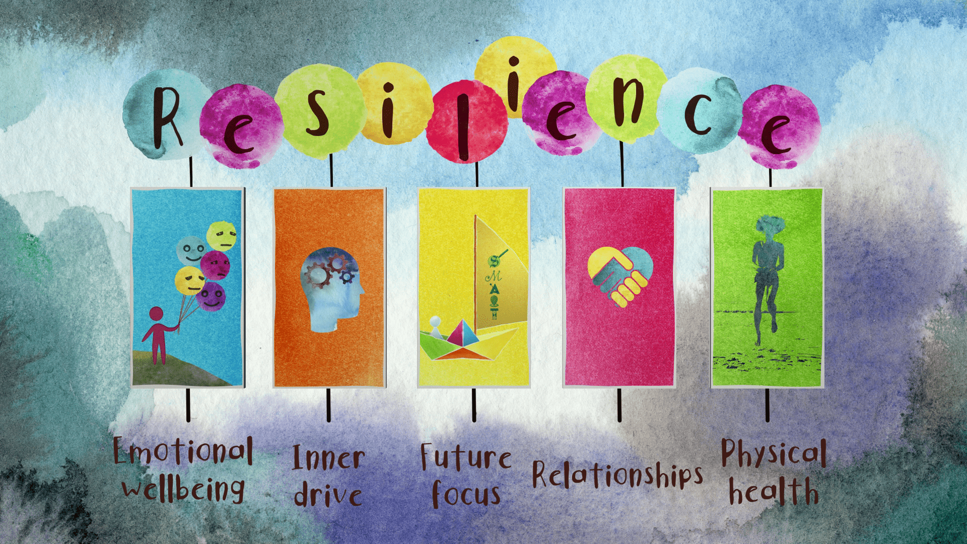 5 pillars to resilience