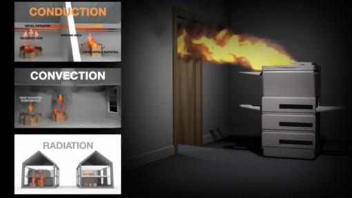 Fire Awareness Training in Care Chapter 1: An image showing a fire and an explanation of the different ways fire spreads