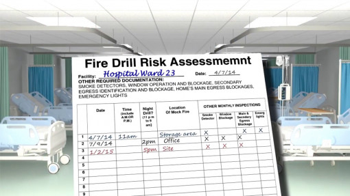 Fire Warden Training in Care. Chapter 2: Our fire warden training for care includes a checklist of fire prevention measures