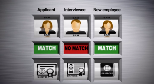 An image looking at interview matches