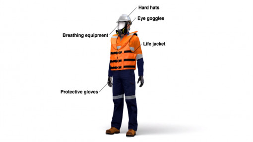 A figure with various types of Personal Protective Equipment labelled