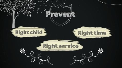 Animation explaining prevent duty - Prevent Duty Training