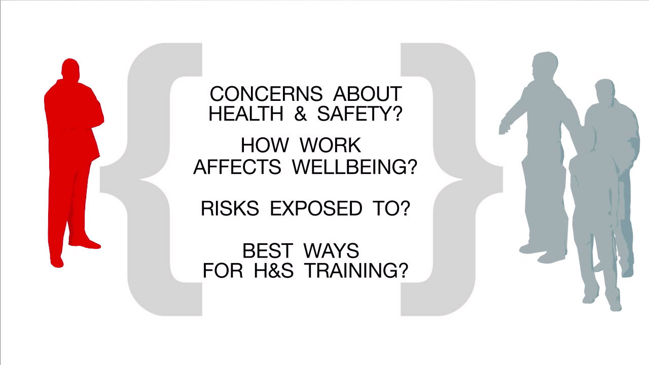 health and safety training for managers supervisors ihasco screenshot a list of health and safety questions to ask employees as part of our